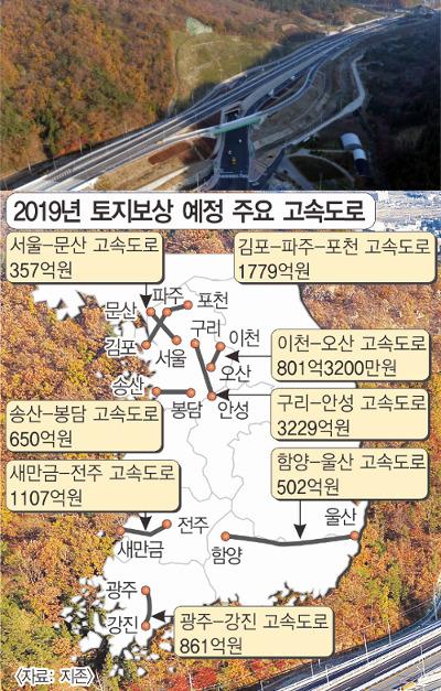 올해 도로 등 SOC 사업 통해 토지보상금 1조5000억원 풀린다 기사의 사진