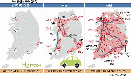 국회·탄천·양재 등 서울 시내 4곳에 수소차 충전소 세운다 기사의 사진