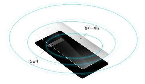 LG, G8씽큐 화면 자체서 소리 내는 CSO 기술 탑재 기사의 사진