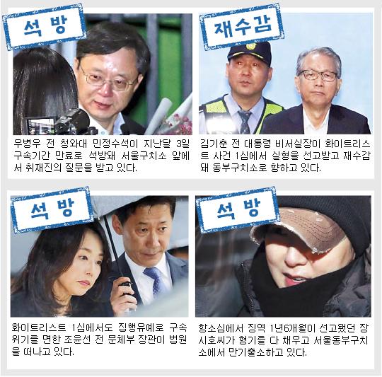 주요 피고인 줄줄이 출소… 국정농단 사태 어느덧 '석방국면' 기사의 사진