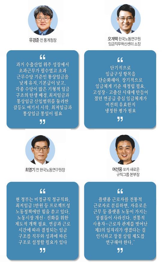 """""""기형적 임금 실타래 풀 때… '통상' '최저' 기준부터 통일"""" 기사의 사진"""